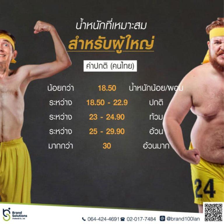 น้ำหนักที่เหมาะสม สำหรับผู้ใหญ่